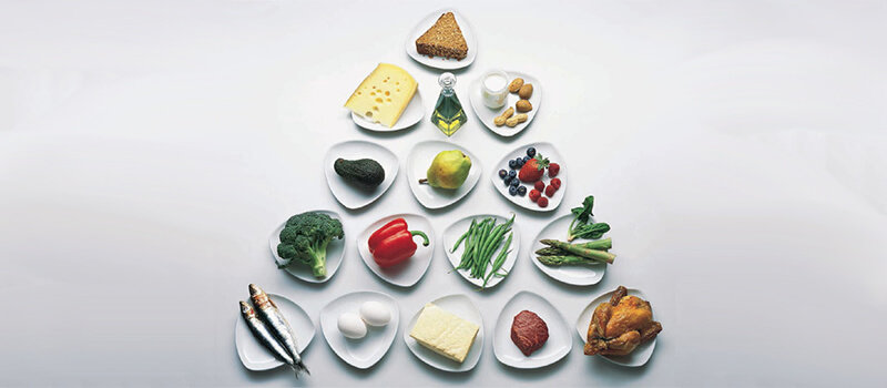 Raznovrsna hrana posložena u trokut na bijeloj pozadini