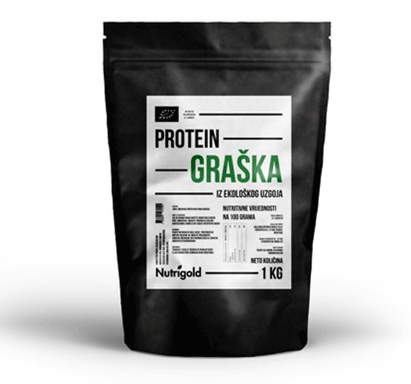 Protein graška - lako probavljiv i hipoalergen proteinski